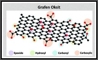 Grafen oksit ve indirgenmiş grafen oksit